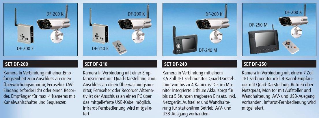 funk kamera set df250a zur drahtlosen video berwachung abh rsicher per digital funk. Black Bedroom Furniture Sets. Home Design Ideas