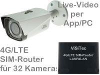 E 4G/LTE 3G/UMTS Mobilfunkkamera Set SNC-421FBIA PoE