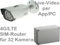 E 4G/LTE Mobilfunk-Baustellenkamera SNC421FBIA AK328 PoE B311
